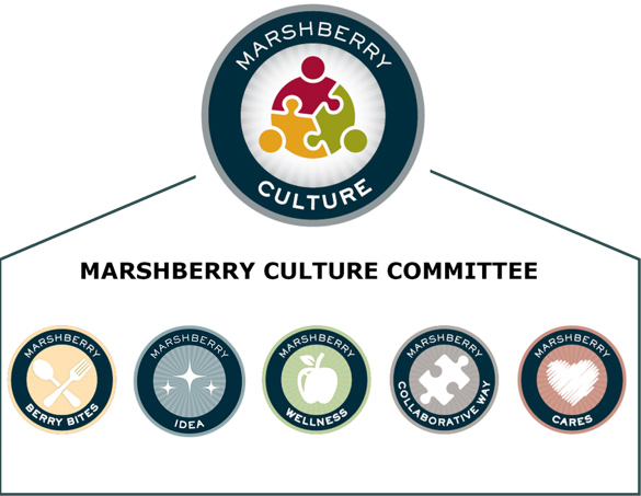 marshberry culture committees - berry bites, idea, wellness, collaborative way, cares